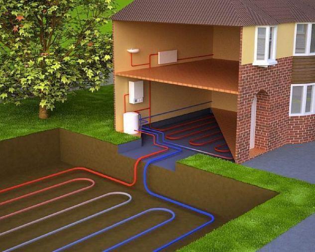Фото - Схема устройств теплового насоса типа «земля – вода» для отопления дома