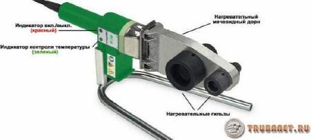 фото: аппарат для пайки труб пвх