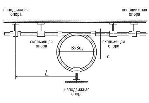 Фото. Таблица для петельного компенсирующего приспособления