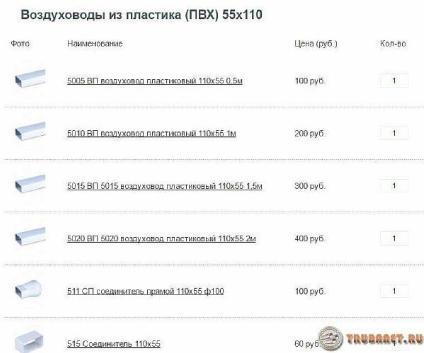 фото: Цены на прямоугольные воздухопроводы из ПВХ