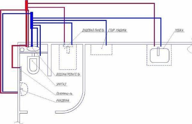 фото: Схема разводки водопровода