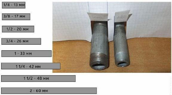 фото: мерим объем листком в клетку способ № 2