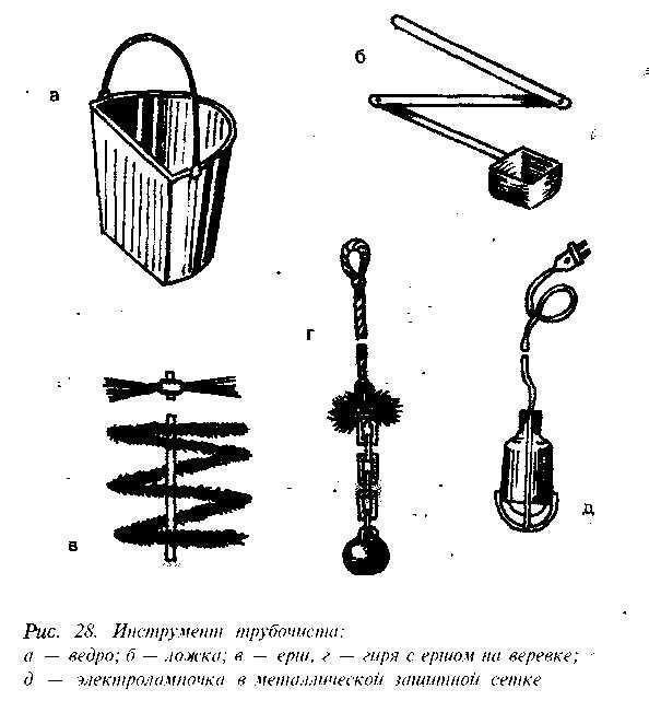 Фото 12. Основные инструменты для очистки дымоходов