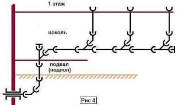 Фото – схема водопровода