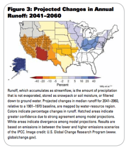 Projected Changes in Annual Runoff