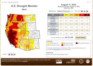 Drought Monitor August 19