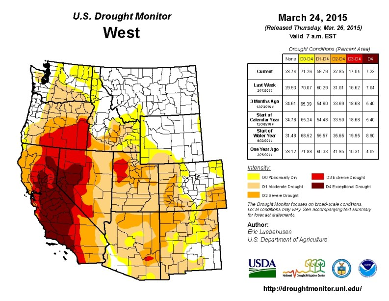US Drought Monitor Report for the Western US, March 24, 2015.