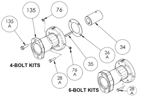 Blackmer Hydraulic Motor Adapter Kits