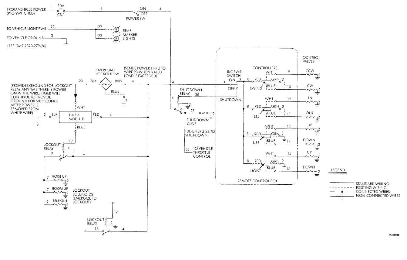 Sbp2 Pendant Crane Wiring Diagram Overhead Along With Controls For Cranes Design Ideassbp2 Electrical Work