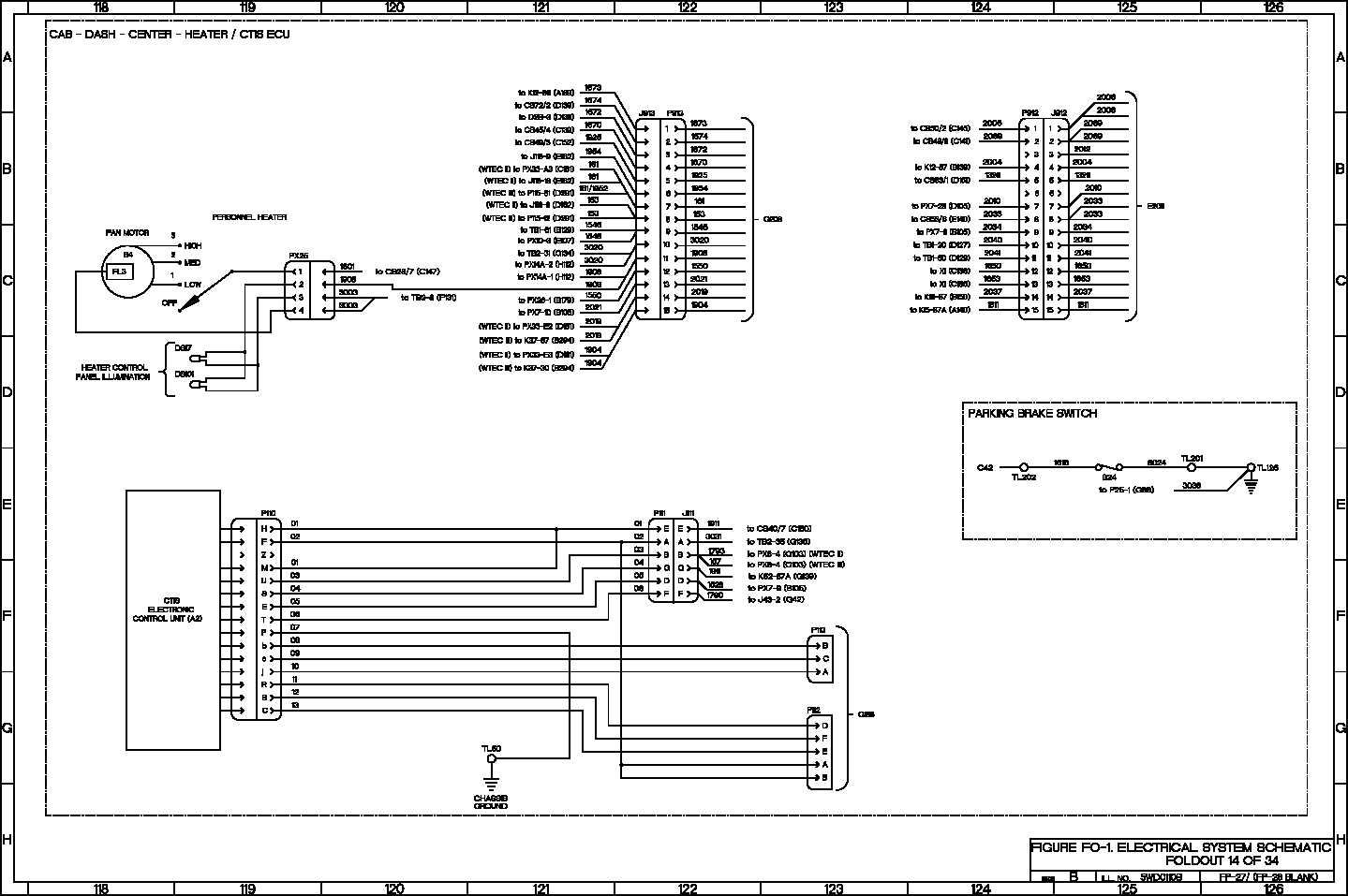 Semi Truck Instrument Panel