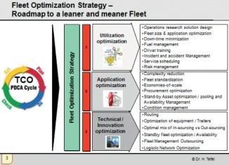Fleet optimizaton strategy