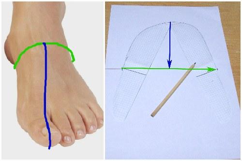 Stallie ayağı