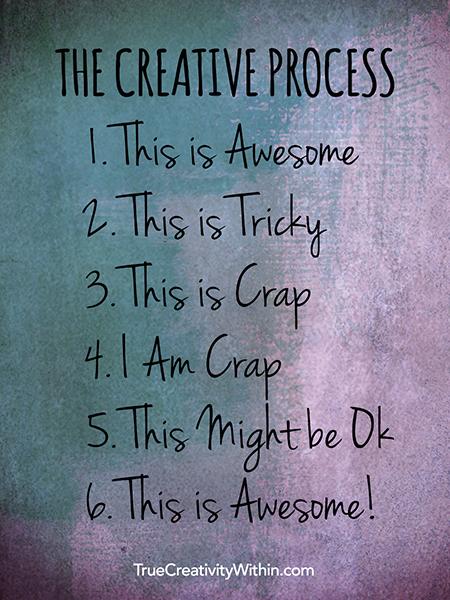 CreativePrcHateLove
