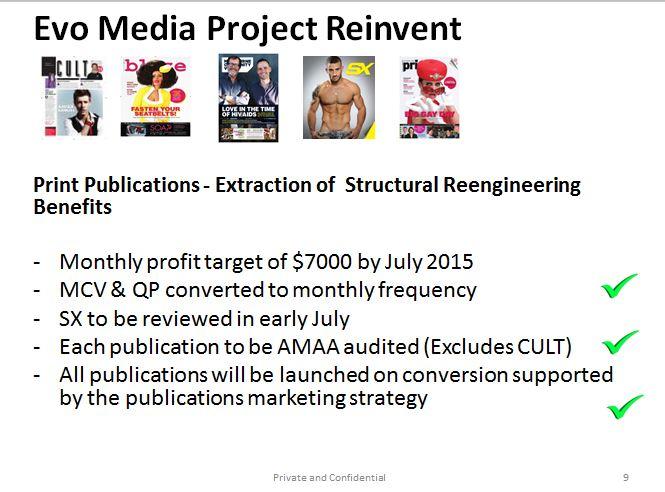 ProjectReInventProfitSlide