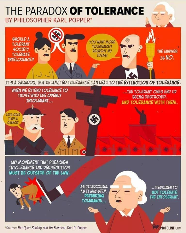 TRUE OPINION: Hate Speech & the paradox of our digital age