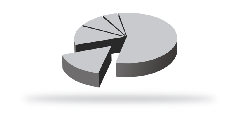 3d-pie-chart-small