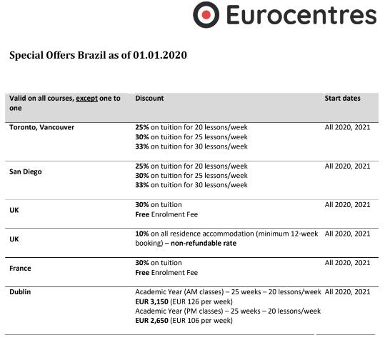 Promoção Eurocentres para o mês de Março
