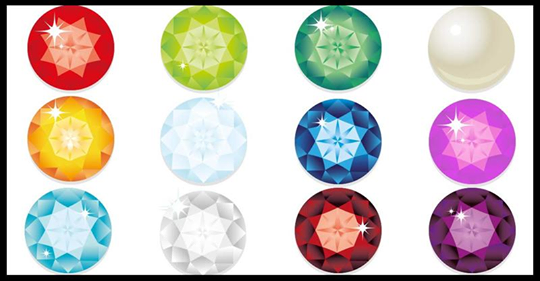 What Your Birthstone Says About Your Personality – Uplifting Stream