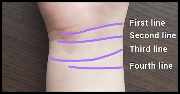 Do You Have Three Or Four Wrist Lines? Here's What They Say About You