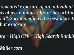 social media seo ctr psychology