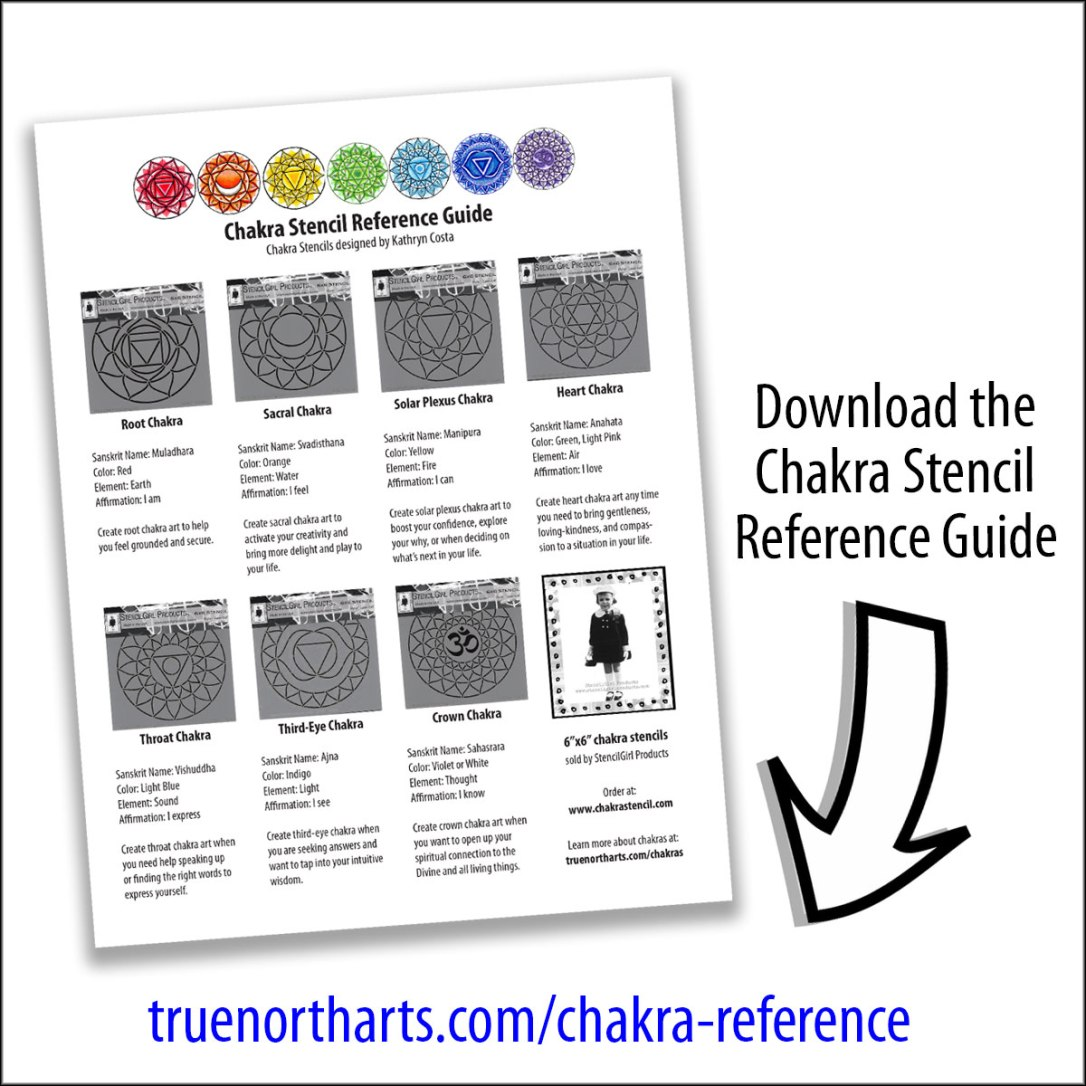 Download the Chakra Stencil Reference Guide
