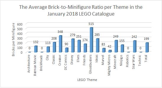 BrickToFig