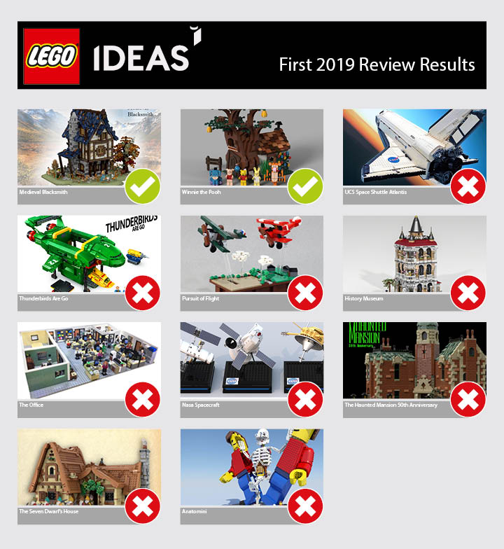 2019 round two review results from LEGO Ideas.