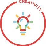Creative consulting, training and innovation True Place