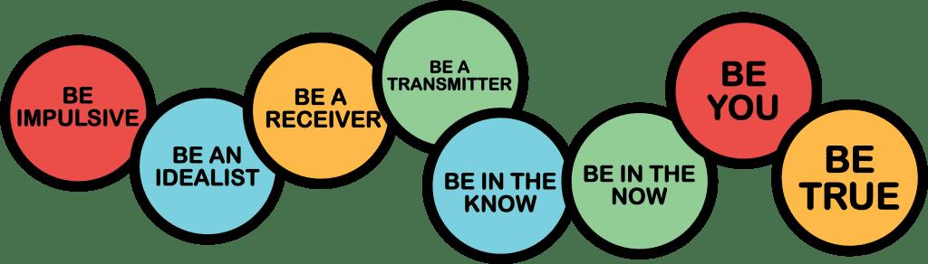 The True Place Manifesto
