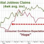 Don't Show President Obama This Chart