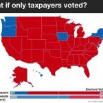 What If Only Taxpayers Voted?