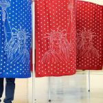 Photo ID for voters favored by 80% of Americans