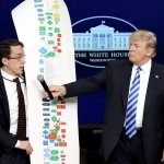 VIDEO: Trump Breaks Out the Chart To Explain $1 Trillion Infrastructure Plan