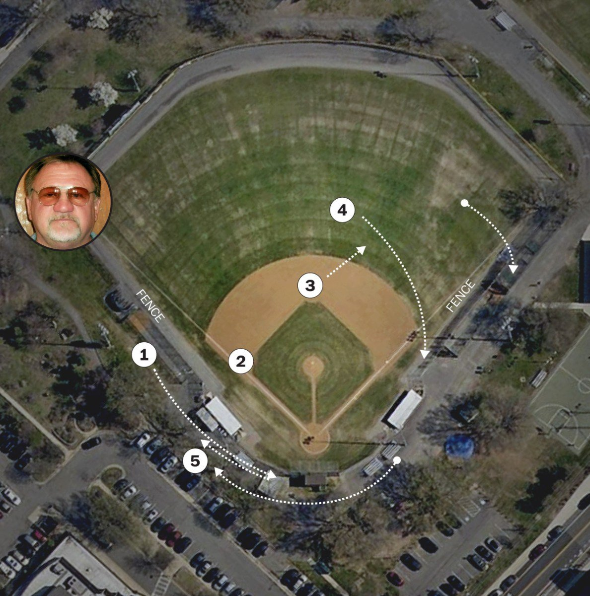 Here's How The GOP Baseball Shooting Occurred, Step-By-Step