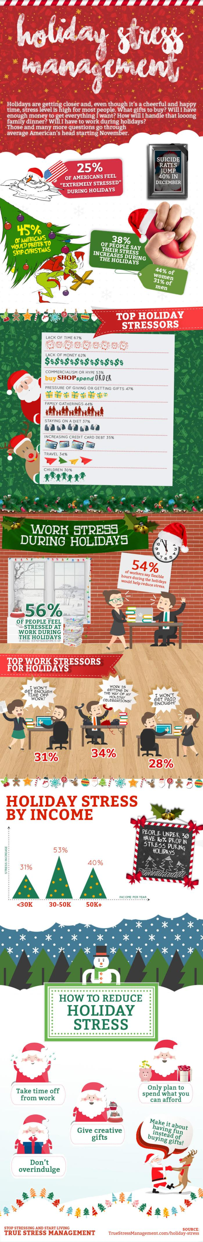 holiday stress management infographic