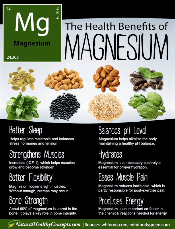 Benefits of Magnesium Sleep Supplements