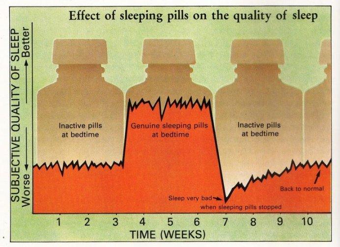 side effects of prescription sleeping pills