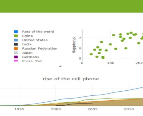 Truii data visualisation, analysis and management datapage