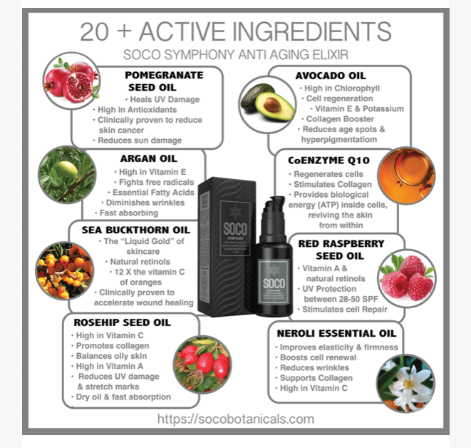 SOCO Botanicals Symphony Face Oil Elixir Active Ingredients.