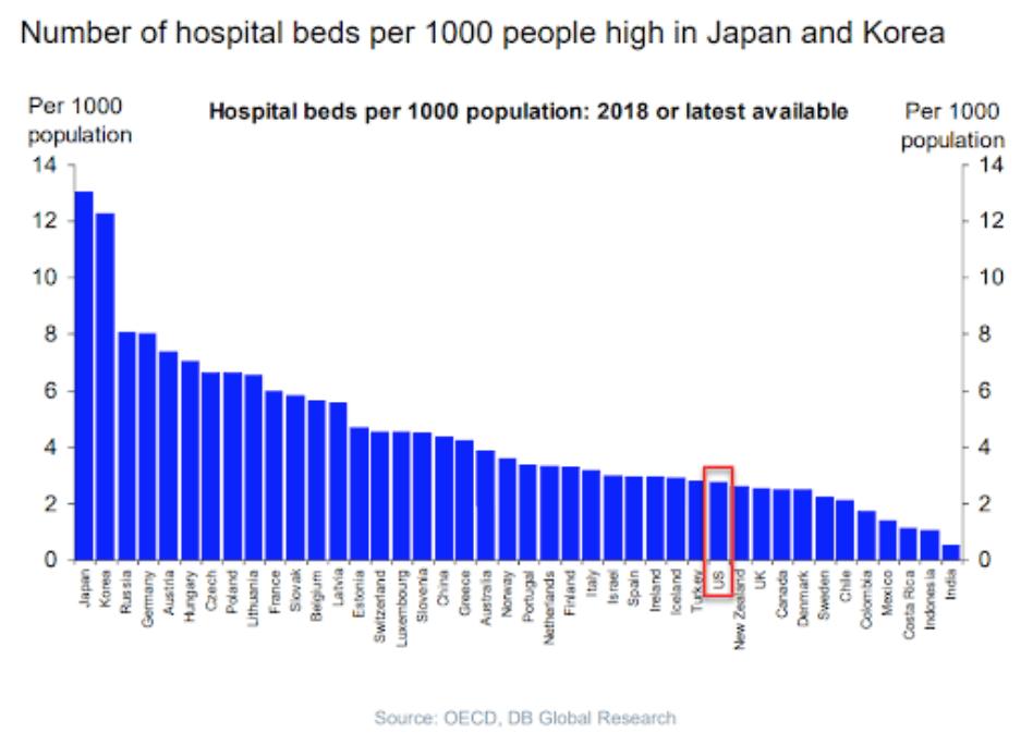 hospital beds_0.png