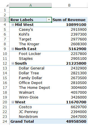 Crear una tabla pivote en Excel - Q3b