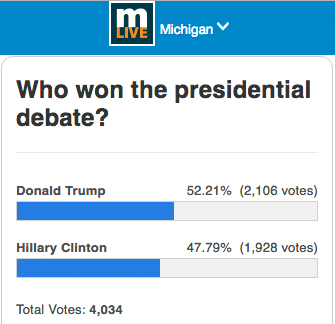mlive-poll-debate