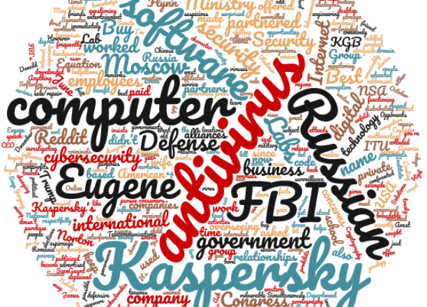 Wordcloud for Kaspersky and US cybersecurity
