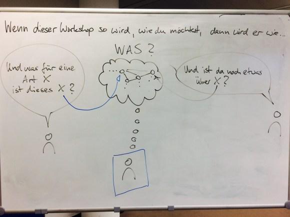 Workshop As You Like