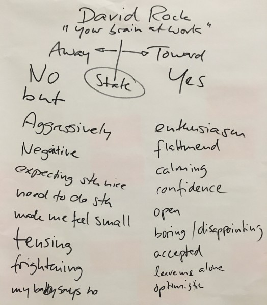 Yes and No - Towards and Away