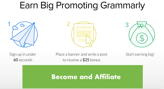 Grammarly affiliate program