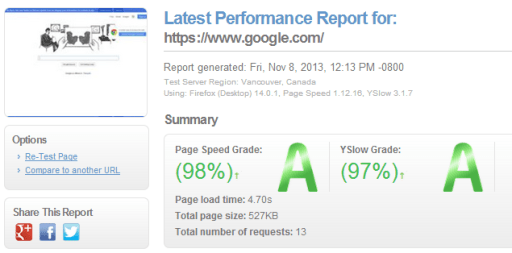 Website speed test with Gtmetrix