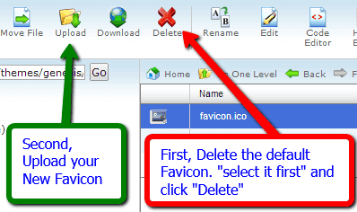 How to upload Favicon in WordPress