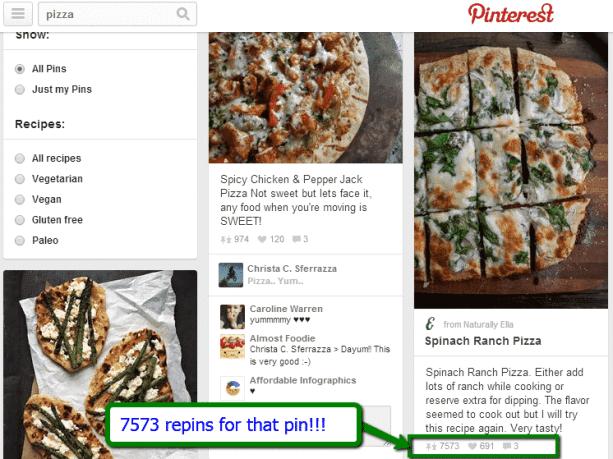 How to Make Money Pinterest