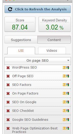 Cheapest premium SEO Plugin For WordPress